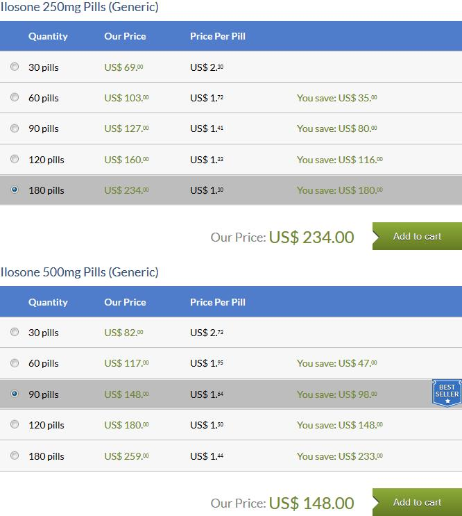 Order Generic Ilosone Over The Counter Guaranteed Shipping