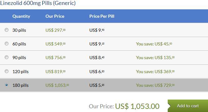 abilify generic cost