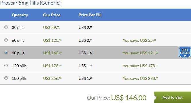 Cost of proscar